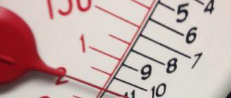 Коммерческие весы